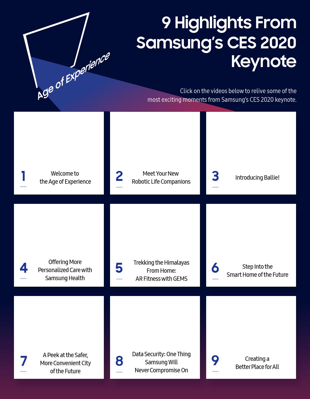 9 aspectos destacados de la conferencia Samsung CES 2020